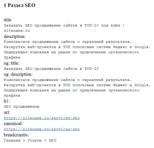 Пример архитектуры сниппетов для одной страницы | seobut.com